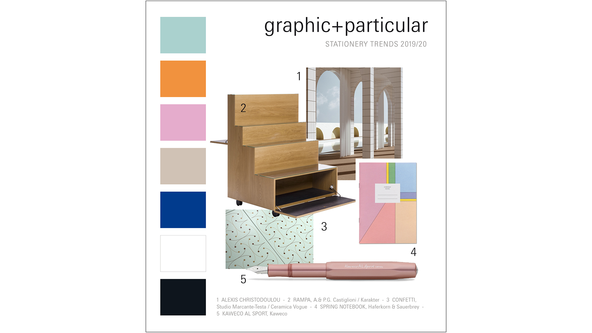 Paperworld 2019/20: graphic + particular