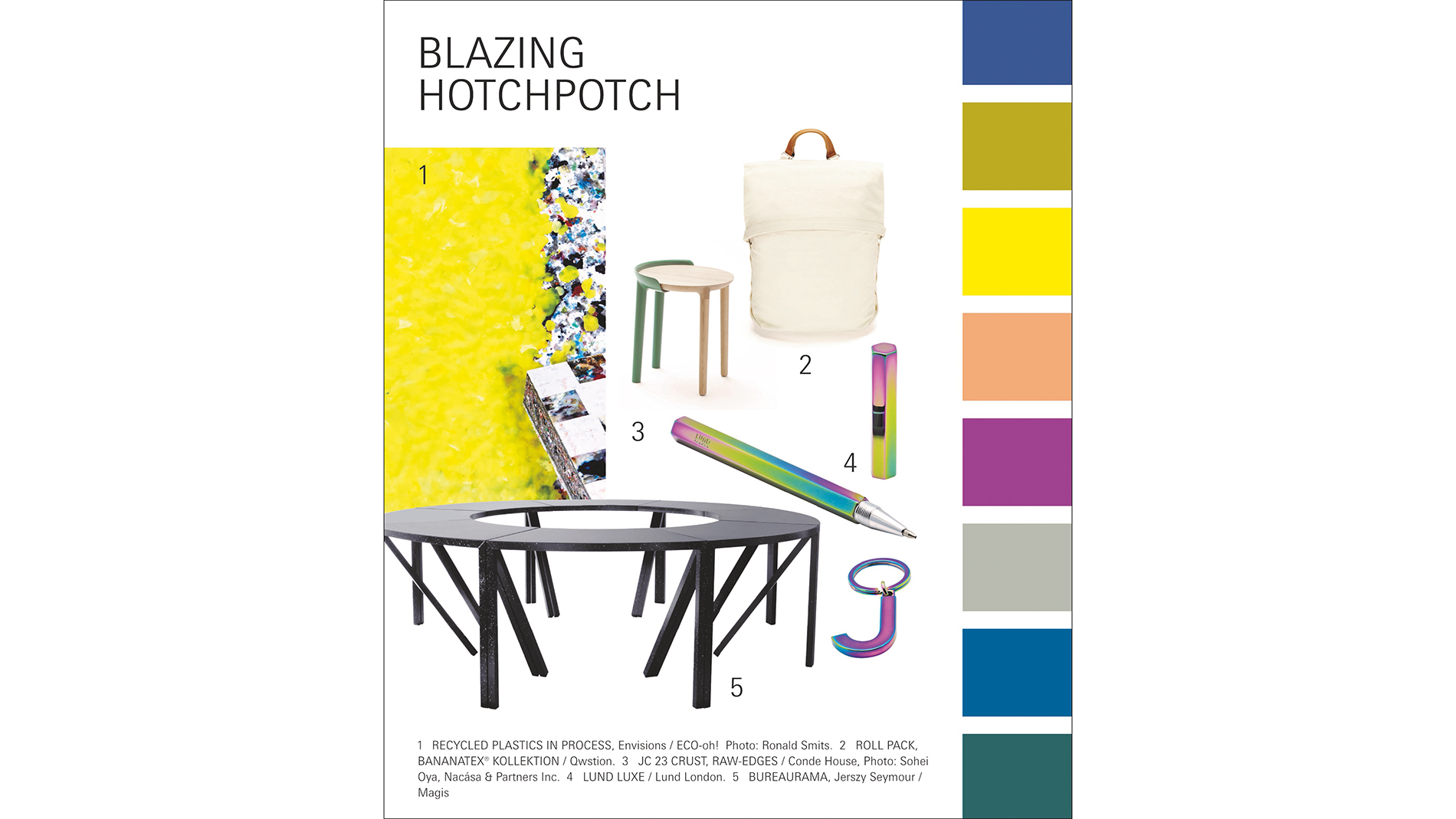Paperworld Trends 2020/21: Trendkarte zu Blazing Hotchpotch