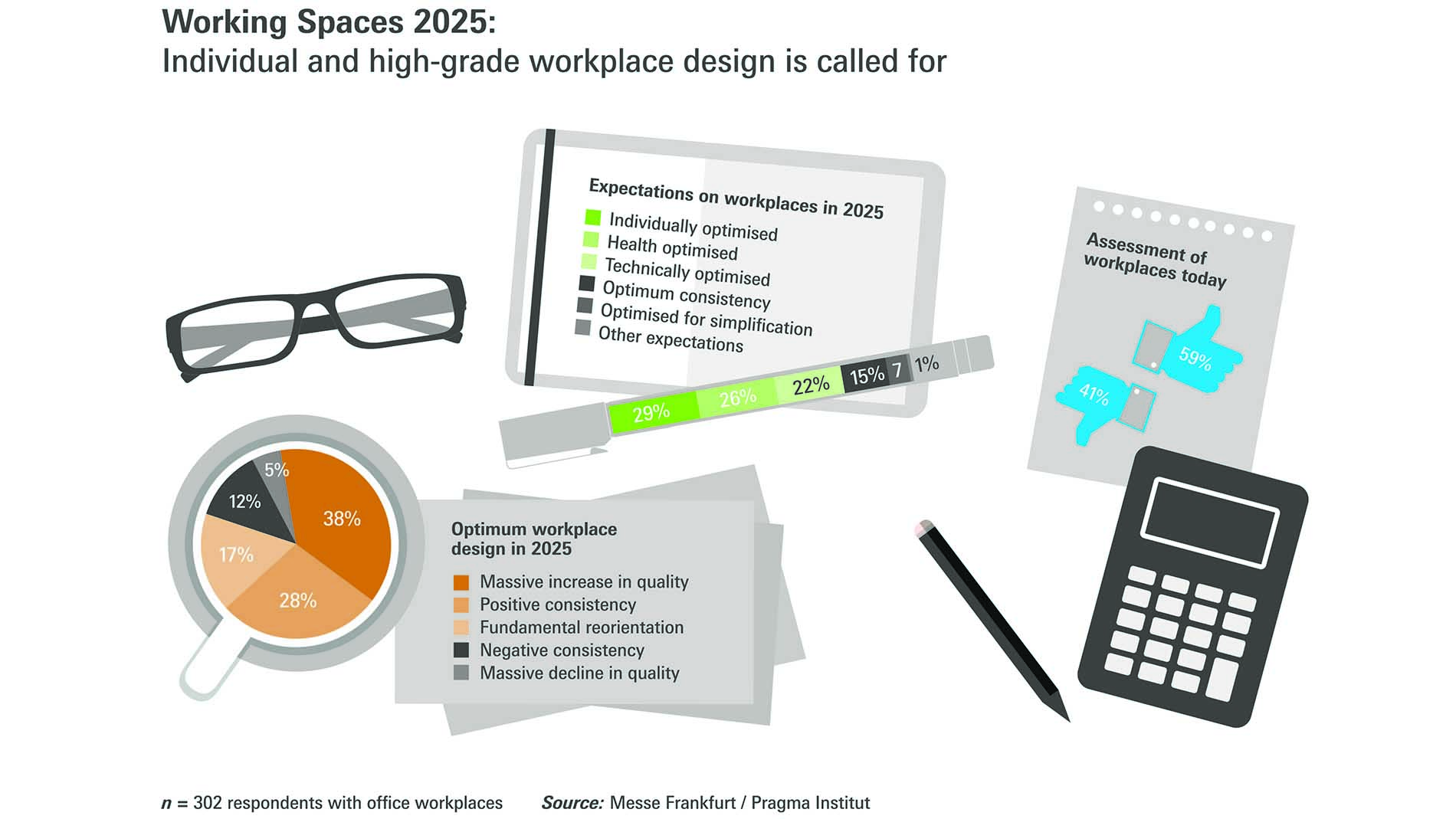 Working Spaces 2025